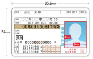 運転免許証のサイズ