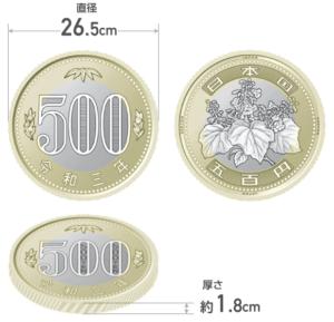 新500円硬貨の大きさ