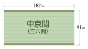 畳:中京間のサイズ