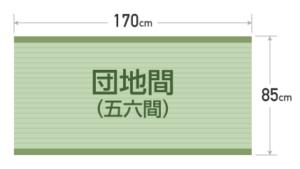 畳:団地間のサイズ