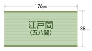 畳:江戸間のサイズ