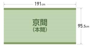 畳:京間のサイズ