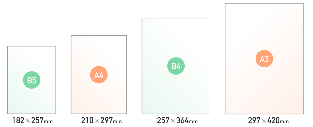 B5、A4、B4、A3よく使う用紙サイズの比較