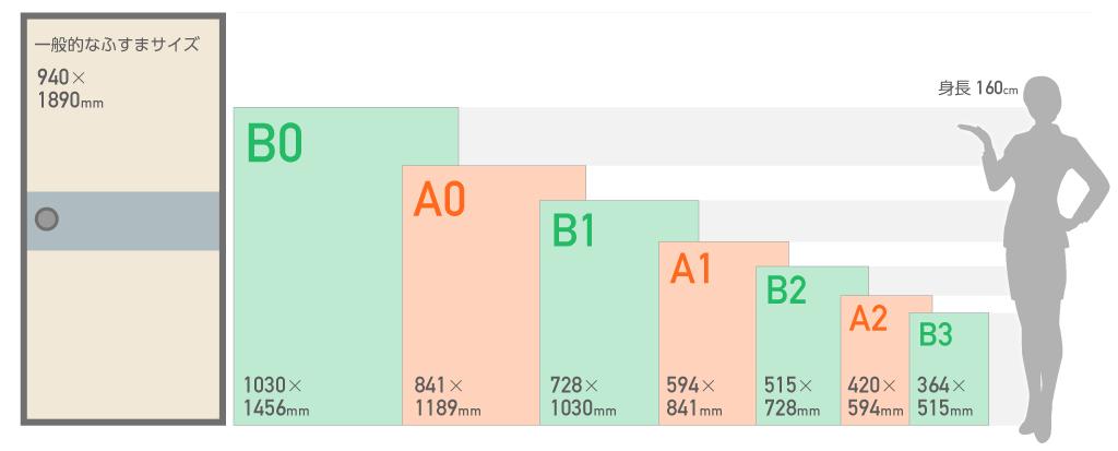 AB大判サイズの比較イメージ
