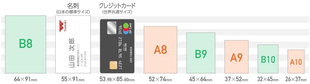 名刺/クレジットカードとのサイズ比較