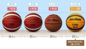 バスケットボールの大きさ比較